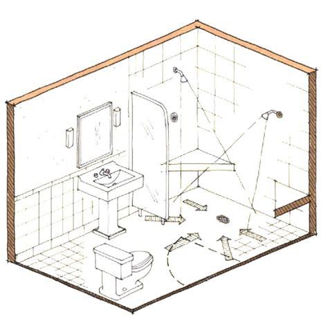and bathroom layouts small bathroom layout ideas peenmedia com