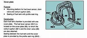 Diagrama Do Tanque W202