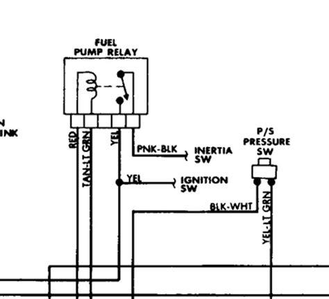 Fuel Pressure Injector Pulse