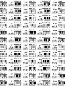 Piano Chord Char  Piano Chord Chart