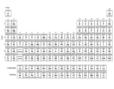 Printable Full-page Periodic Table With Elements