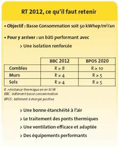Rt 2012 Obligatoire : maison individuelle une nouvelle norme respecter pour ~ Mglfilm.com Idées de Décoration