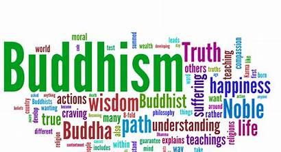 Buddhism Word Cloud Studies