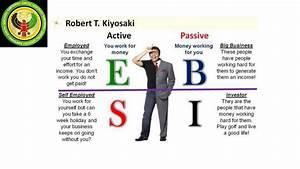 Robert T  Kiyosaki Rich Dad Poor Dad