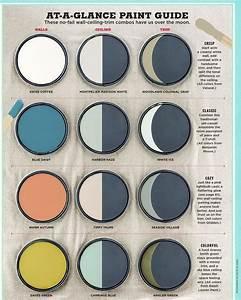 Paint Color - No-Fail Wall-Ceiling-Trim Combos - Interiors