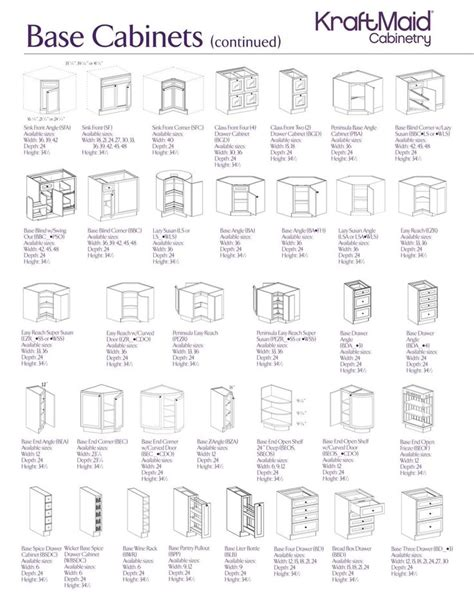 kraftmaid pantry cabinet sizes 17 best images about info for building a house on