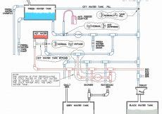 Collection Aerobic Septic System Wiring Diagram Download