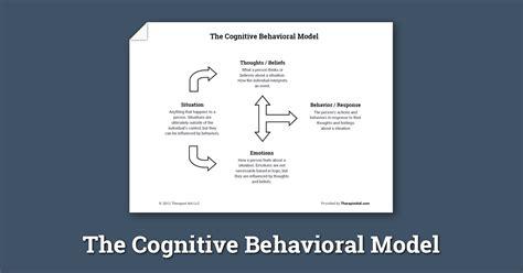 cognitive behavioral model worksheet therapist aid