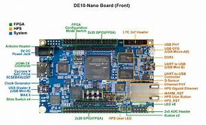 De10-nano Development Kit