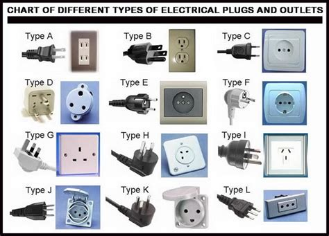 Power Outlets One Room Wall How