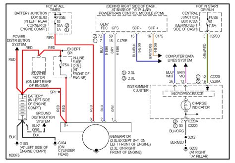 2004 Ford Tauru Se Wiring Diagram by Re 2004 Ford Focus Wagon Se 2 3l Engine Z The Charge