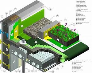 Urban Area 3D Modeling Design Green Roof Garden Plans