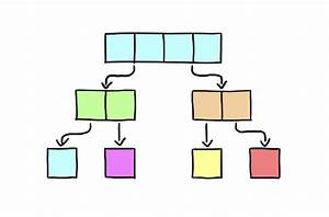 Sorting, Algorithms, Implementing, Merge, Sort, Using, Swift