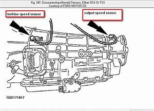 2011 Ford Super Duty Wiring