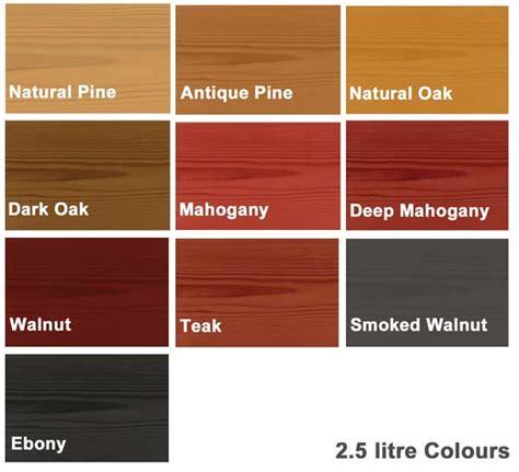 Cuprinol Decking Paint by Colour Charts