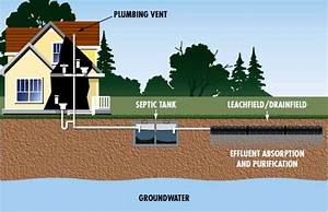 Septic Services Kerschners Gas Service