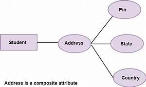 Software Engineering Entity-relationship Diagram