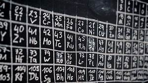 Balancing Chemical Equations Bbc Bitesize