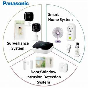 Welches Smart Home System : panasonic smart home dk securelink ~ Michelbontemps.com Haus und Dekorationen