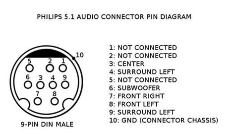 8 Pin Connector Wiring Diagram by I Would Like A Wiring Diagram Inorder To Connect Fixya