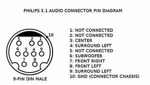 I Would Like A Wiring Diagram Inorder To Connect