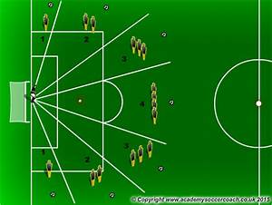 How To Defend A Free Kick Part 1