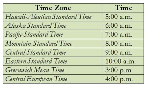 united states time zones converter
