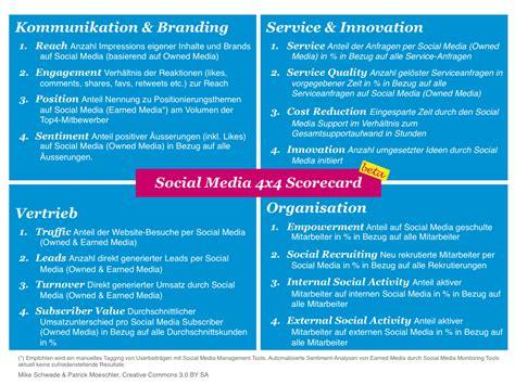 linktipp social media  scorecard beta