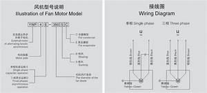 Ac Brushles Fan Motor Wiring Diagram