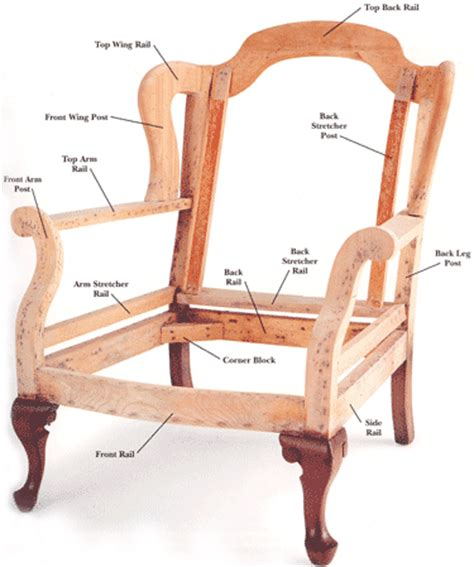 anatomy of a chair upholstery construction