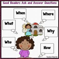 1000+ Images About Slp Question Answeringasking Freebies On Pinterest  Wh Questions, Asking