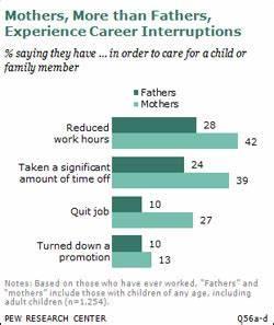 "How ""overwork"" helps explain the gender pay gap: Data ..."