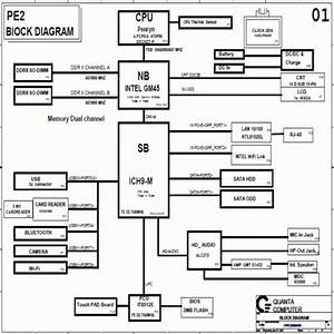 Motherboard Schematic Diagram  Accelerated Graphics Port