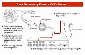 Tips Cara Memasang Kamera Cctv Dome Sendiri