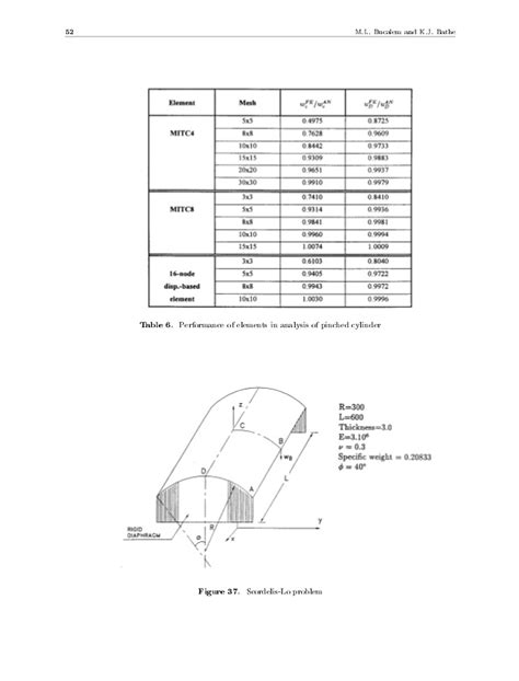 Finite element analysis_of_shell_structures