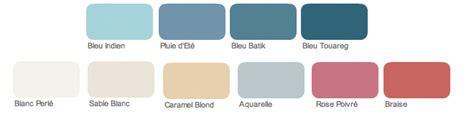 meubles chambre ado comment utiliser le bleu canard dans sa déco 16 11