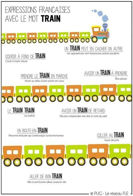 trainexpressions avec images french expressions