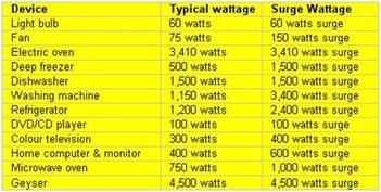 generators mpumalanga faq power energy solutions