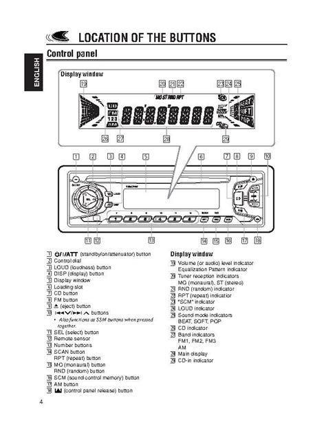 jvc kd r330 wiring diagram fuse box and wiring diagram