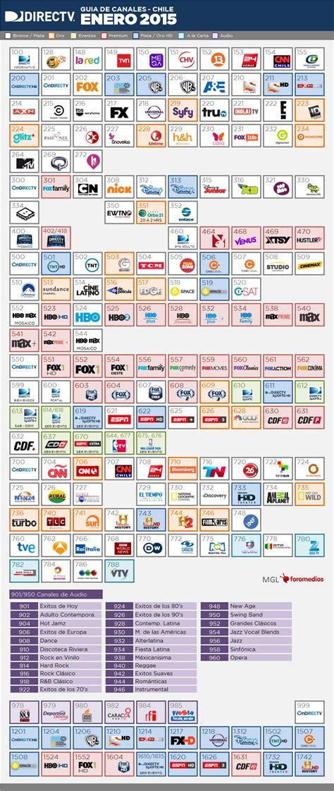 gu 237 a de canales directv chile enero 2015 cableoperadores foromedios