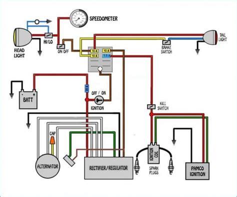 Mini Chopper Wiring Diagram Manual Free Download