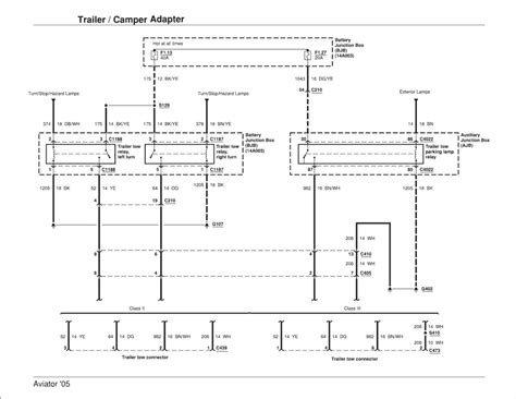 Stereo Wiring Diagram For Ford Explorer Sport Trac