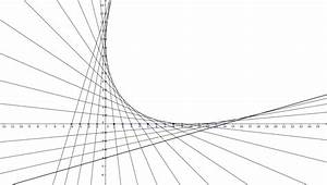 Which curve are these lines tangent to?   Elementary Geometry