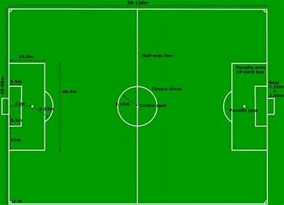 Football Field Pitch Clip Vector Measurements Clipart