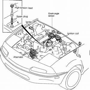99 Miata Engine Diagram - 24848.ILSOLITARIOTHEMOVIE.IT | 99 Mazda Miata Engine Diagram |  | Wiring Diagram Resource 24848