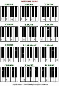 F  Beginner Piano Worksheet