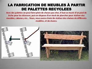 Recyclage Palette : recyclage de palettes en meubles ~ Melissatoandfro.com Idées de Décoration