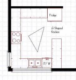 g shaped kitchen layout ideas kitchen layout design kitchen floor plans