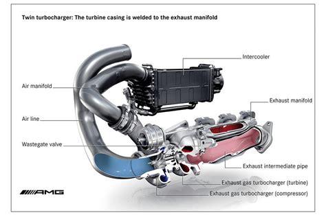 Renault Espace (Рено Эспейс) BI Turbo Diesel 160л\с тест драйв