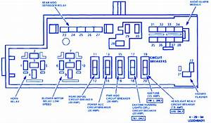 Lumina Van 1995 Under The Hood Fuse Box  Block Circuit Breaker Diagram  U00bb Carfusebox